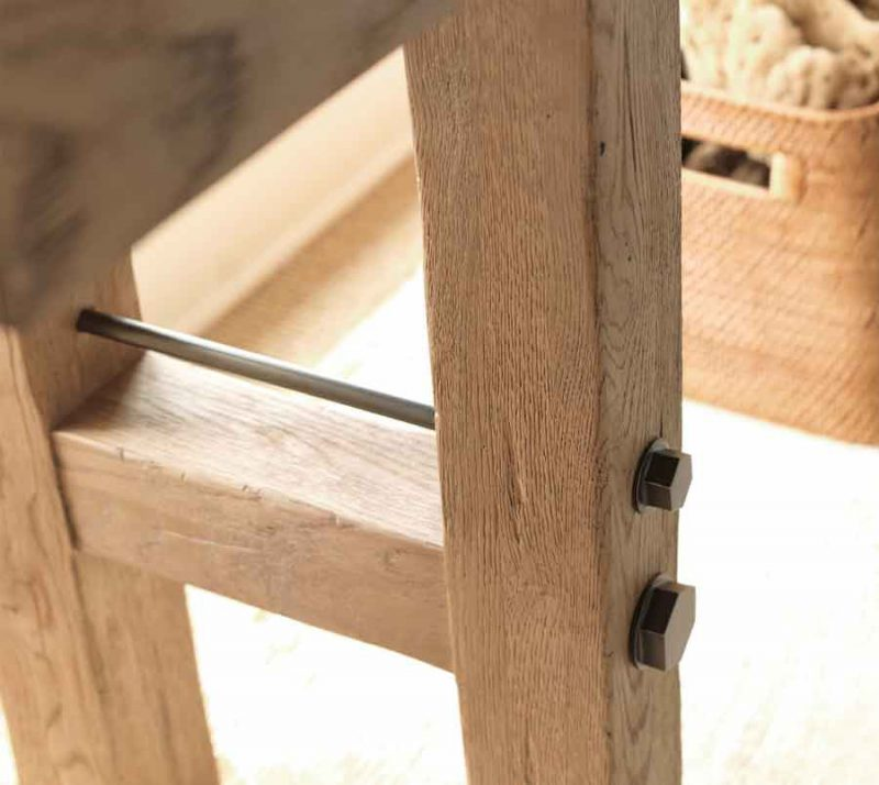 Makers Console Table - Detailed View